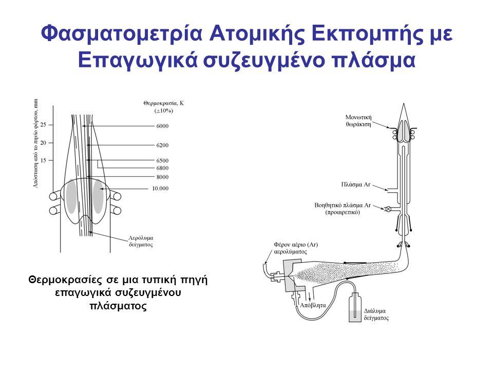 Φασματομετρία Ατομικής Εκπομπής με Επαγωγικά συζευγμένο πλάσμα Θερμοκρασίες σε μια τυπική πηγή επαγωγικά συζευγμένου πλάσματος