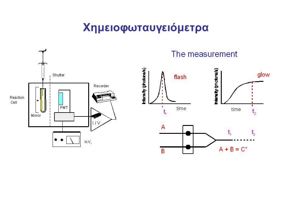Χημειοφωταυγειόμετρα