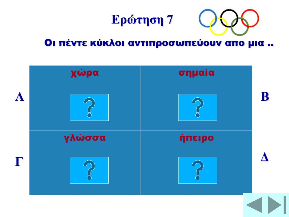 Σύνθημα των Ολυμπιακών αγώνων είναι...