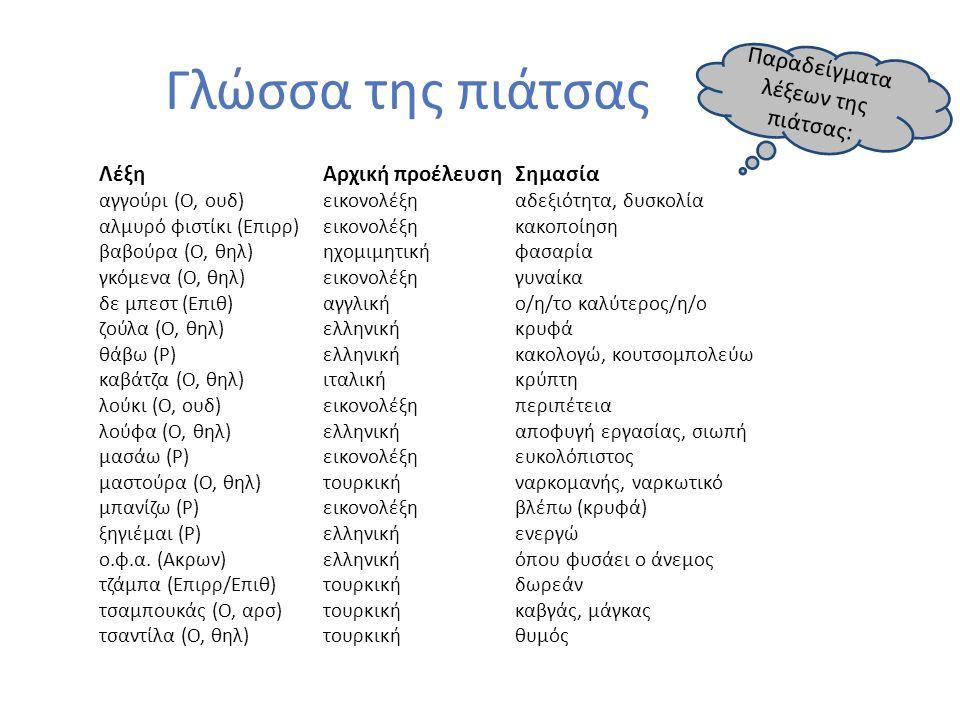 Γλώσσα της πιάτσας ΛέξηΑρχική προέλευσηΣημασία αγγούρι (Ο, ουδ)εικονολέξηαδεξιότητα, δυσκολία αλμυρό φιστίκι (Επιρρ)εικονολέξηκακοποίηση βαβούρα (Ο, θ