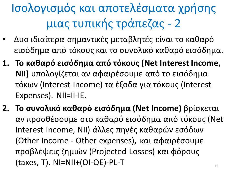Ισολογισμός και αποτελέσματα χρήσης μιας τυπικής τράπεζας - 2 Δυο ιδιαίτερα σημαντικές μεταβλητές είναι το καθαρό εισόδημα από τόκους και το συνολικό καθαρό εισόδημα.