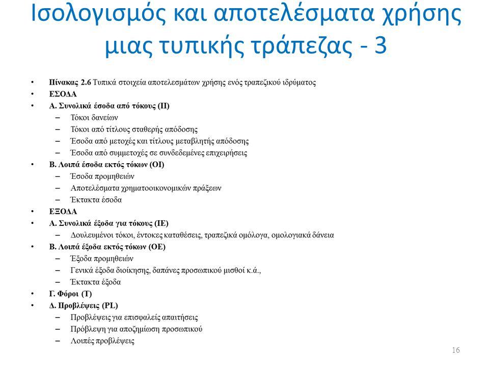 Ισολογισμός και αποτελέσματα χρήσης μιας τυπικής τράπεζας - 3 16