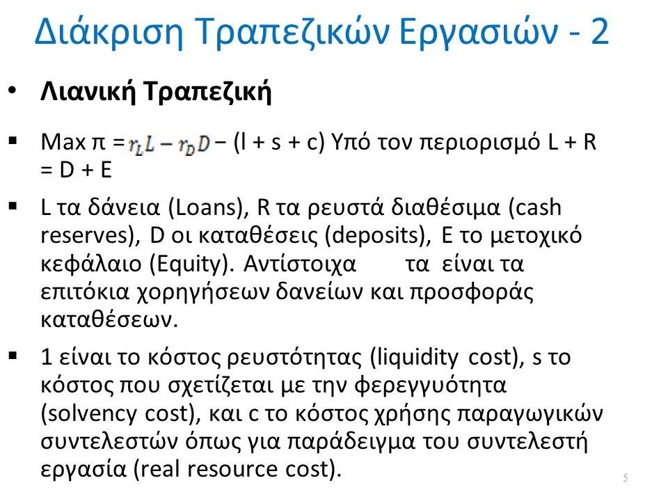 Λιανική Τραπεζική  Max π = − (l + s + c) Υπό τον περιορισμό L + R = D + E  L τα δάνεια (Loans), R τα ρευστά διαθέσιμα (cash reserves), D οι καταθέσεις (deposits), Ε το μετοχικό κεφάλαιο (Equity).