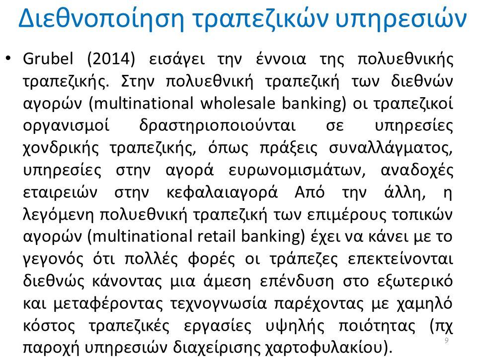 Διεθνοποίηση τραπεζικών υπηρεσιών 9 Grubel (2014) εισάγει την έννοια της πολυεθνικής τραπεζικής.