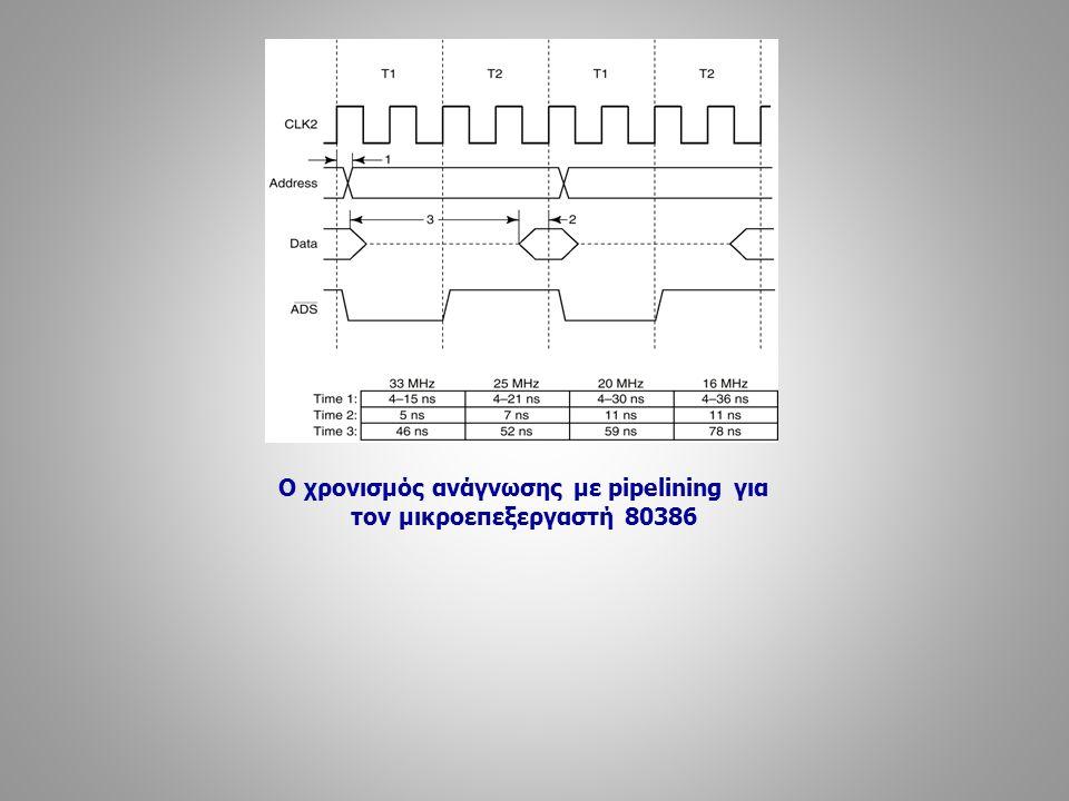 Ο χρονισμός ανάγνωσης με pipelining για τον μικροεπεξεργαστή 80386