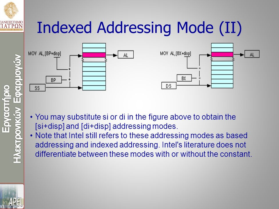 Indexed Addressing Mode (II) You may substitute si or di in the figure above to obtain the [si+disp] and [di+disp] addressing modes.