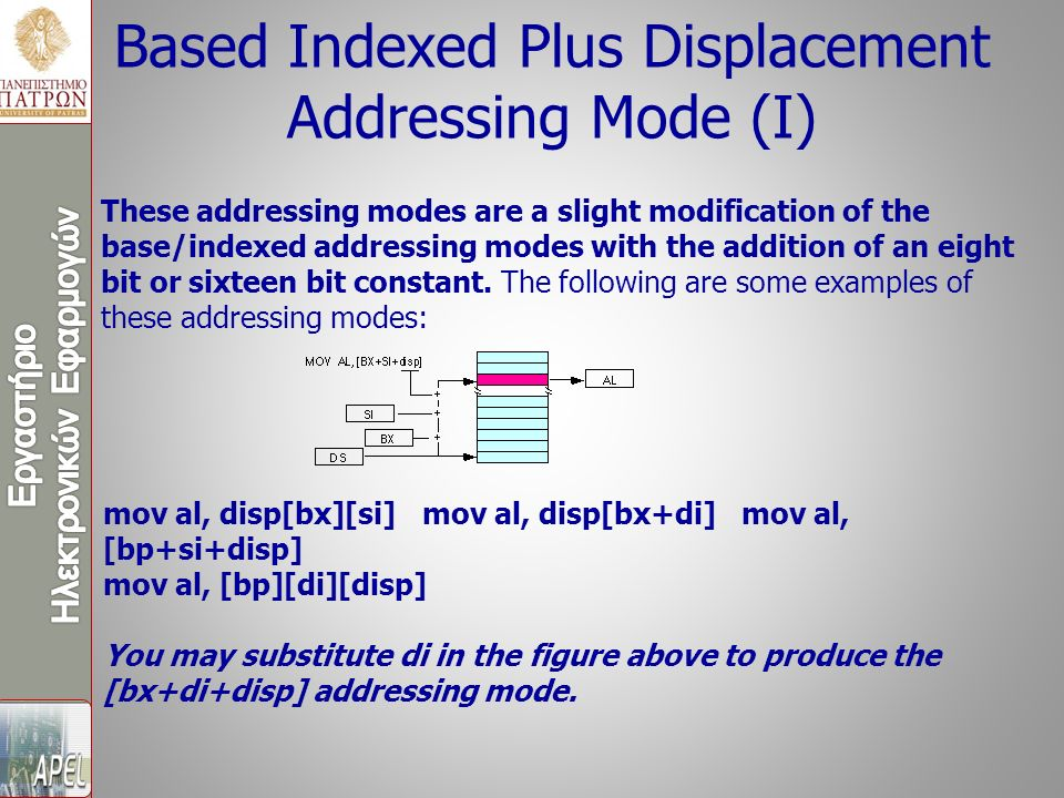 Based Indexed Plus Displacement Addressing Mode (I) These addressing modes are a slight modification of the base/indexed addressing modes with the addition of an eight bit or sixteen bit constant.