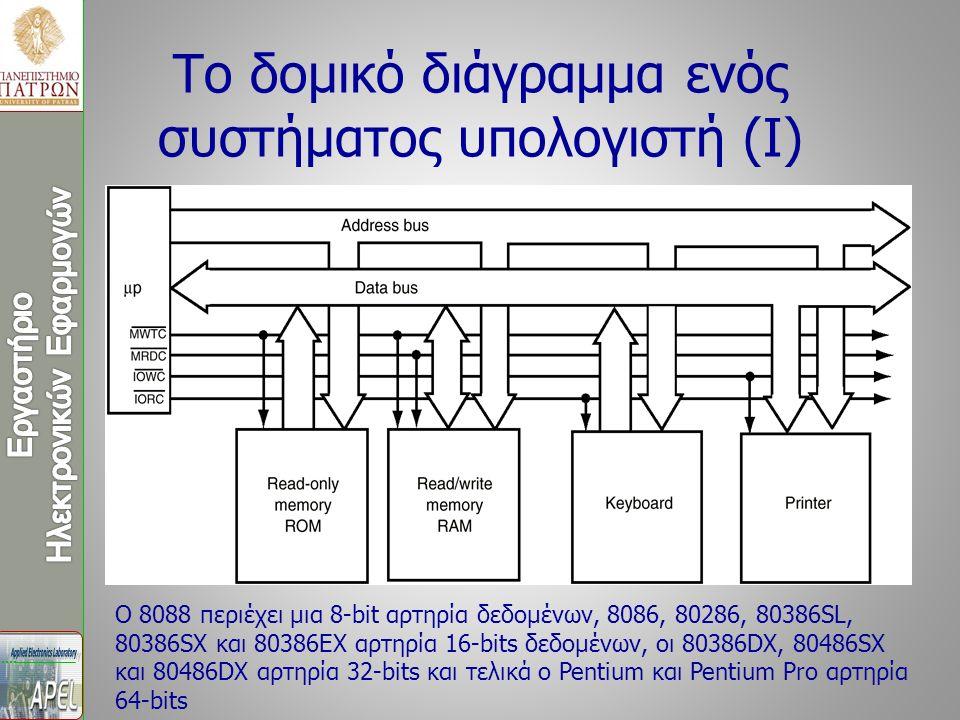 Ο 8088 περιέχει μια 8-bit αρτηρία δεδομένων, 8086, 80286, 80386SL, 80386SX και 80386EX αρτηρία 16-bits δεδομένων, οι 80386DX, 80486SX και 80486DX αρτηρία 32-bits και τελικά ο Pentium και Pentium Pro αρτηρία 64-bits Το δομικό διάγραμμα ενός συστήματος υπολογιστή (I)