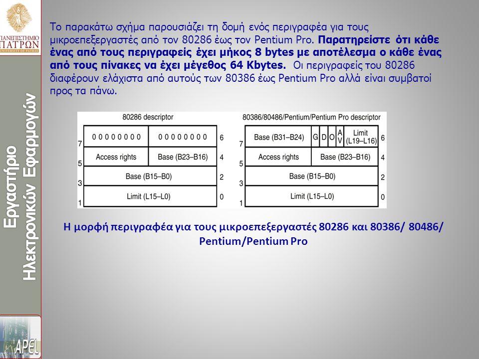 Το παρακάτω σχήμα παρουσιάζει τη δομή ενός περιγραφέα για τους μικροεπεξεργαστές από τον 80286 έως τον Pentium Pro. Παρατηρείστε ότι κάθε ένας από του
