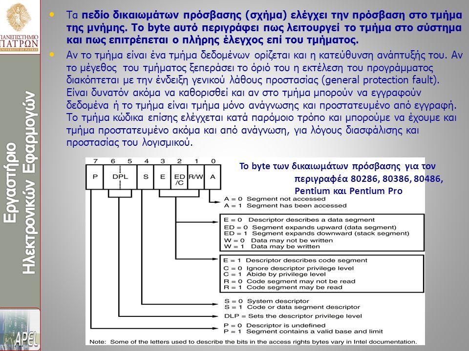 Τα πεδίο δικαιωμάτων πρόσβασης (σχήμα) ελέγχει την πρόσβαση στο τμήμα της μνήμης. Το byte αυτό περιγράφει πως λειτουργεί το τμήμα στο σύστημα και πως