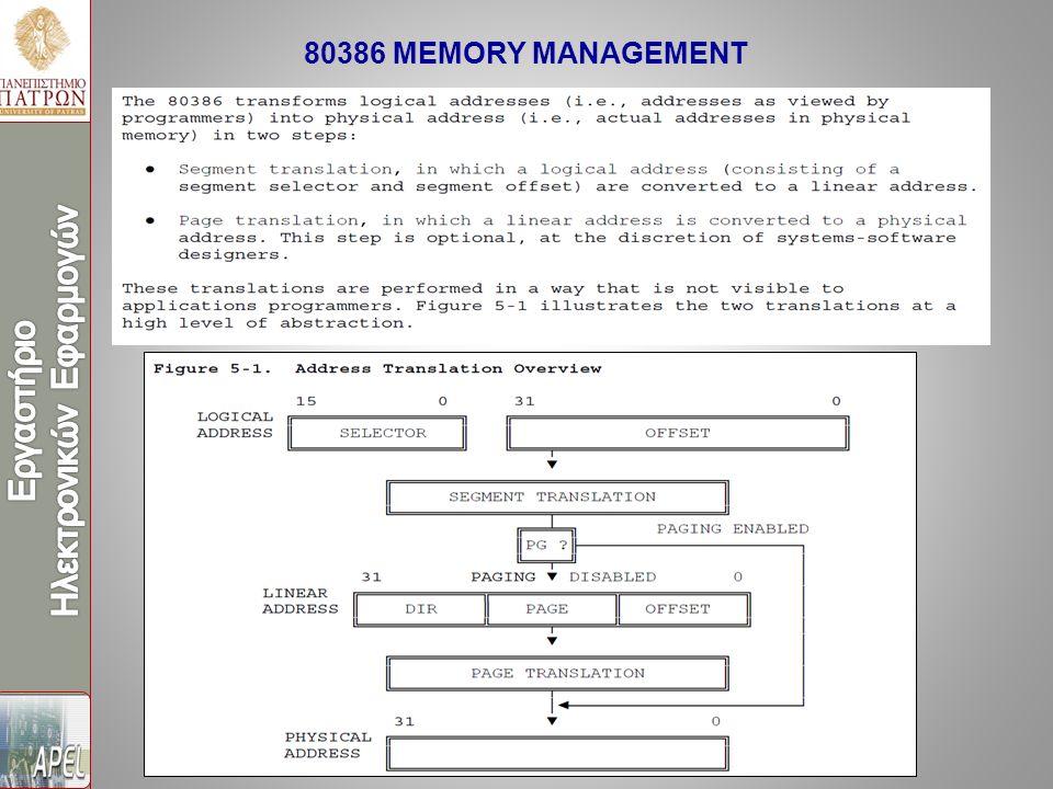 80386 MEMORY MANAGEMENT