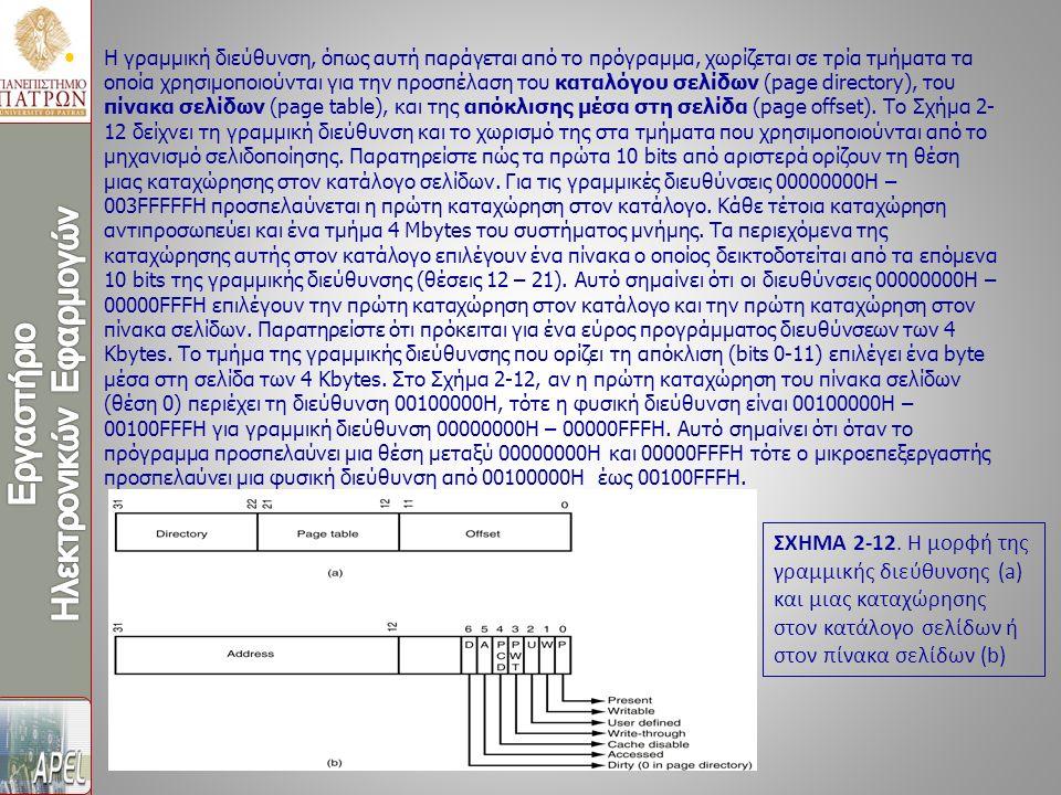 Η γραμμική διεύθυνση, όπως αυτή παράγεται από το πρόγραμμα, χωρίζεται σε τρία τμήματα τα οποία χρησιμοποιούνται για την προσπέλαση του καταλόγου σελίδ
