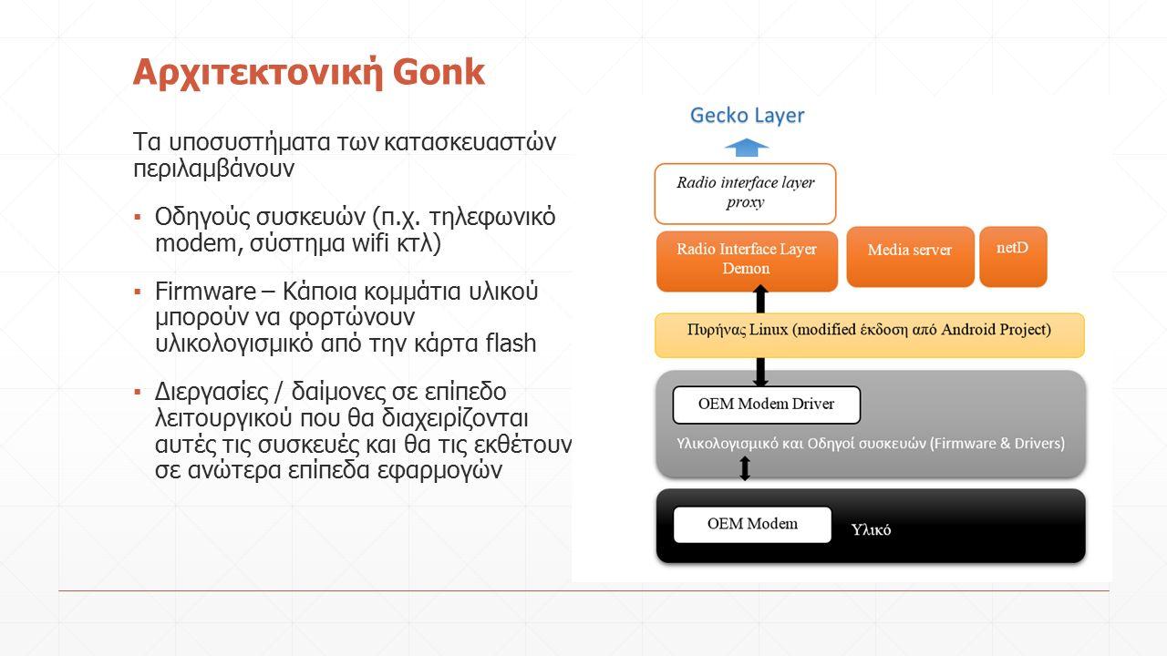 Αρχιτεκτονική Gonk Τα υποσυστήματα των κατασκευαστών περιλαμβάνουν ▪ Οδηγούς συσκευών (π.χ.