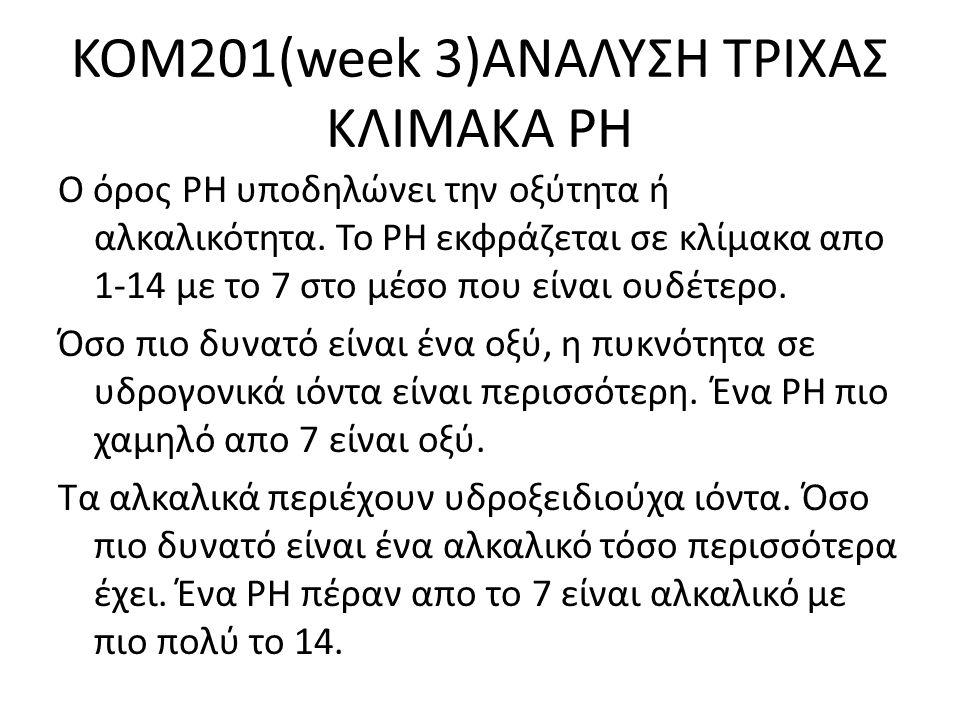 KOM201(week 3)ΑΝΑΛΥΣΗ ΤΡΙΧΑΣ ΚΛΙΜΑΚΑ PH O όρος ΡΗ υποδηλώνει την οξύτητα ή αλκαλικότητα. Το ΡΗ εκφράζεται σε κλίμακα απο 1-14 με το 7 στο μέσο που είν