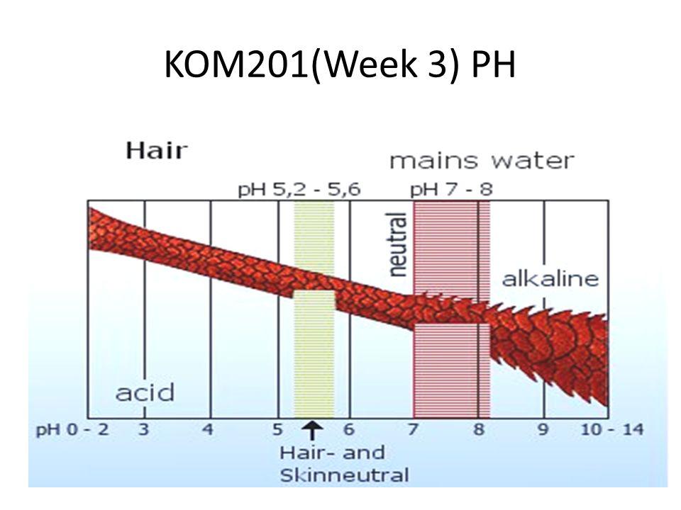 KOM201(Week 3) PH