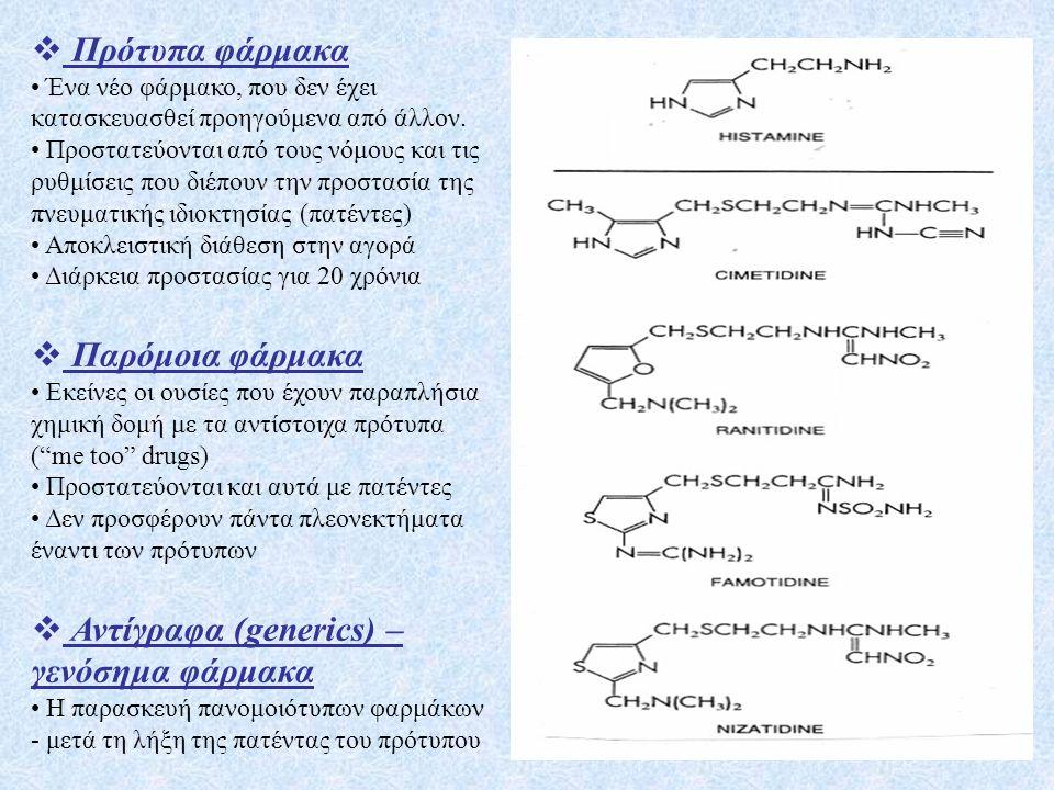 24  Πρότυπα φάρμακα Ένα νέο φάρμακο, που δεν έχει κατασκευασθεί προηγούμενα από άλλον.