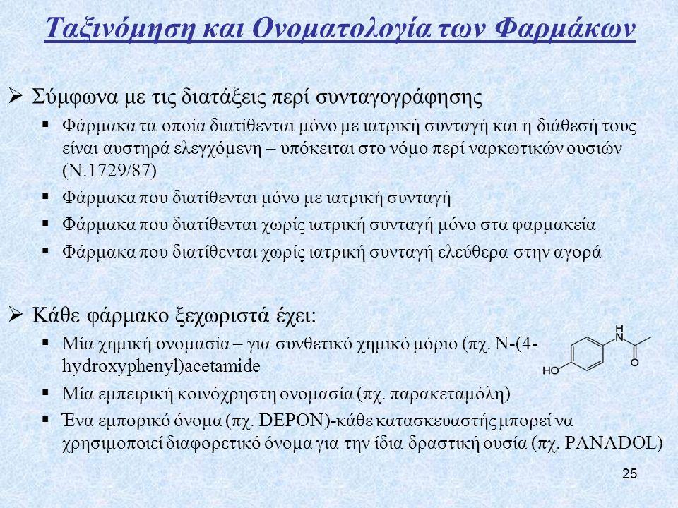 25 Ταξινόμηση και Ονοματολογία των Φαρμάκων  Σύμφωνα με τις διατάξεις περί συνταγογράφησης  Φάρμακα τα οποία διατίθενται μόνο με ιατρική συνταγή και η διάθεσή τους είναι αυστηρά ελεγχόμενη – υπόκειται στο νόμο περί ναρκωτικών ουσιών (Ν.1729/87)  Φάρμακα που διατίθενται μόνο με ιατρική συνταγή  Φάρμακα που διατίθενται χωρίς ιατρική συνταγή μόνο στα φαρμακεία  Φάρμακα που διατίθενται χωρίς ιατρική συνταγή ελεύθερα στην αγορά  Κάθε φάρμακο ξεχωριστά έχει:  Μία χημική ονομασία – για συνθετικό χημικό μόριο (πχ.