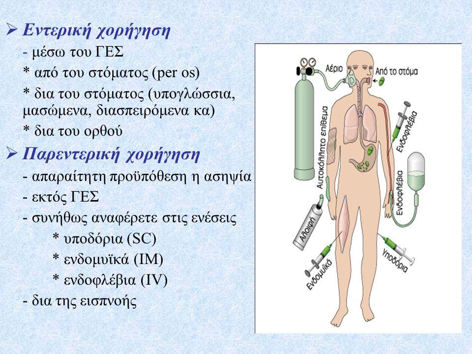 28  Εντερική χορήγηση - μέσω του ΓΕΣ * από του στόματος (per os) * δια του στόματος (υπογλώσσια, μασώμενα, διασπειρόμενα κα) * δια του ορθού  Παρεντερική χορήγηση - απαραίτητη προϋπόθεση η ασηψία - εκτός ΓΕΣ - συνήθως αναφέρετε στις ενέσεις * υποδόρια (SC) * ενδομυϊκά (IM) * ενδοφλέβια (IV) - δια της εισπνοής