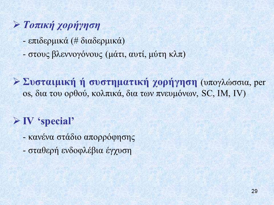 29  Τοπική χορήγηση - επιδερμικά (# διαδερμικά) - στους βλεννογόνους (μάτι, αυτί, μύτη κλπ)  Συσταιμική ή συστηματική χορήγηση (υπογλώσσια, per os, δια του ορθού, κολπικά, δια των πνευμόνων, SC, IM, IV)  IV 'special' - κανένα στάδιο απορρόφησης - σταθερή ενδοφλέβια έγχυση