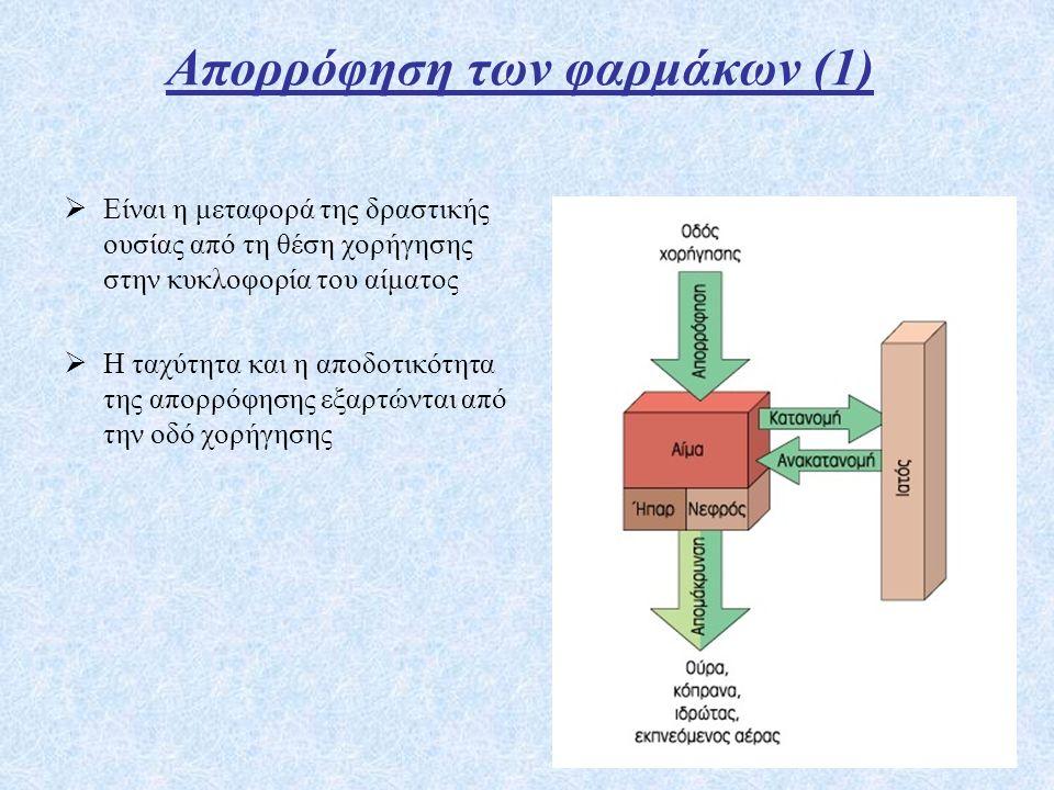 31 Απορρόφηση των φαρμάκων (1)  Είναι η μεταφορά της δραστικής ουσίας από τη θέση χορήγησης στην κυκλοφορία του αίματος  Η ταχύτητα και η αποδοτικότητα της απορρόφησης εξαρτώνται από την οδό χορήγησης