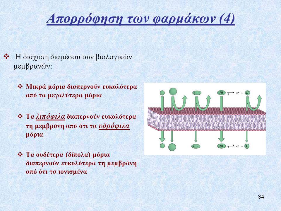34 Απορρόφηση των φαρμάκων (4)  Η διάχυση διαμέσου των βιολογικών μεμβρανών:  Μικρά μόρια διαπερνούν ευκολότερα από τα μεγαλύτερα μόρια  Τα λιπόφιλα διαπερνούν ευκολότερα τη μεμβράνη από ότι τα υδρόφιλα μόρια  Τα ουδέτερα (δίπολα) μόρια διαπερνούν ευκολότερα τη μεμβράνη από ότι τα ιονισμένα