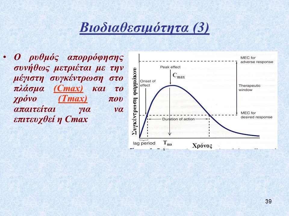 39 Βιοδιαθεσιμότητα (3) Ο ρυθμός απορρόφησης συνήθως μετριέται με την μέγιστη συγκέντρωση στο πλάσμα (Cmax) και το χρόνο (Tmax) που απαιτείται για να επιτευχθεί η Cmax C max T ma x Συγκέντρωση φαρμάκου Χρόνος