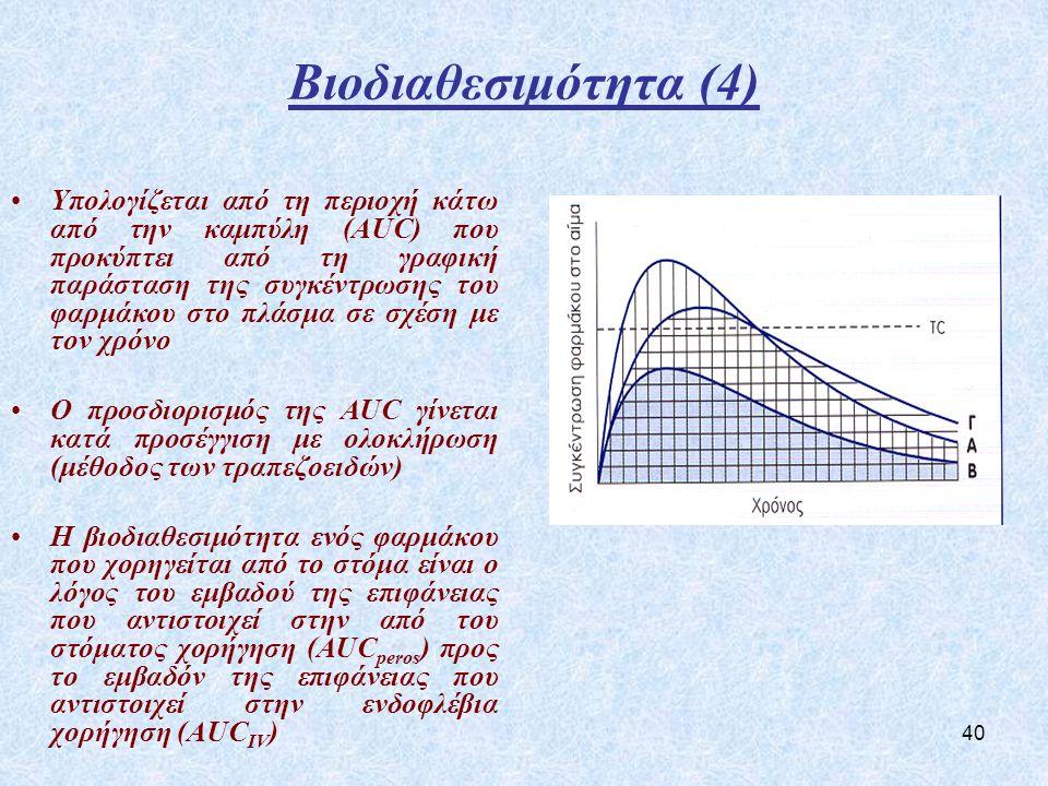 40 Βιοδιαθεσιμότητα (4) Υπολογίζεται από τη περιοχή κάτω από την καμπύλη (AUC) που προκύπτει από τη γραφική παράσταση της συγκέντρωσης του φαρμάκου στο πλάσμα σε σχέση με τον χρόνο Ο προσδιορισμός της AUC γίνεται κατά προσέγγιση με ολοκλήρωση (μέθοδος των τραπεζοειδών) Η βιοδιαθεσιμότητα ενός φαρμάκου που χορηγείται από το στόμα είναι ο λόγος του εμβαδού της επιφάνειας που αντιστοιχεί στην από του στόματος χορήγηση (AUC peros ) προς το εμβαδόν της επιφάνειας που αντιστοιχεί στην ενδοφλέβια χορήγηση (AUC IV )