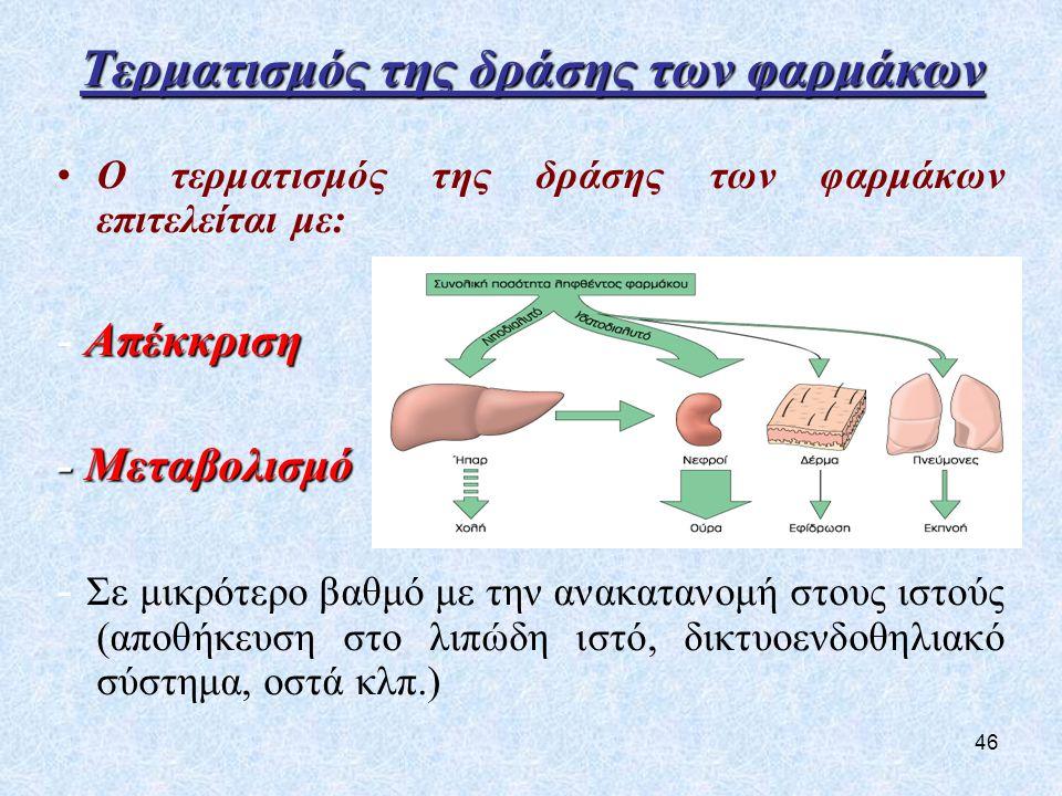 46 Τερματισμός της δράσης των φαρμάκων Ο τερματισμός της δράσης των φαρμάκων επιτελείται με: Απέκκριση - Απέκκριση - Μεταβολισμό - Σε μικρότερο βαθμό με την ανακατανομή στους ιστούς (αποθήκευση στο λιπώδη ιστό, δικτυοενδοθηλιακό σύστημα, οστά κλπ.)