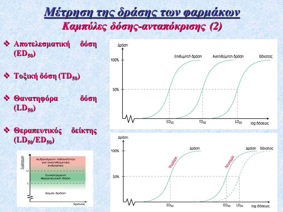 70 Μέτρηση της δράσης των φαρμάκων Καμπύλες δόσης-ανταπόκρισης (2)  Αποτελεσματική δόση (ED 50 )  Τοξική δόση (TD 50 )  Θανατηφόρα δόση (LD 50 )  Θεραπευτικός δείκτης (LD 50 /ED 50 )