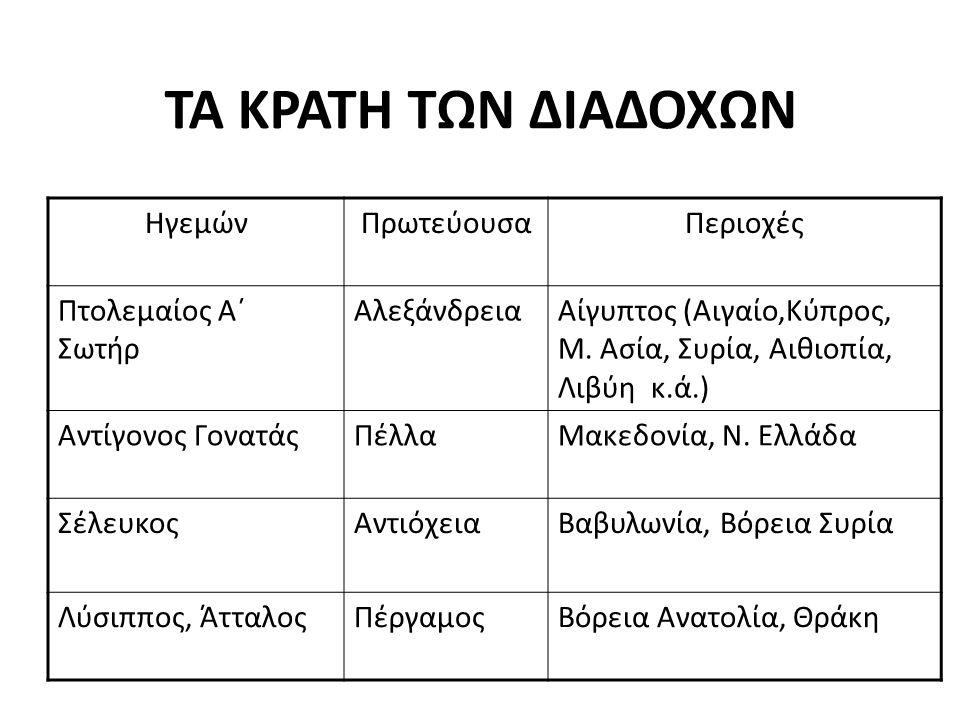 ΤΑ ΚΡΑΤΗ ΤΩΝ ΔΙΑΔΟΧΩΝ ΗγεμώνΠρωτεύουσαΠεριοχές Πτολεμαίος A΄ Σωτήρ ΑλεξάνδρειαAίγυπτος (Αιγαίο,Κύπρος, Μ. Ασία, Συρία, Αιθιοπία, Λιβύη κ.ά.) Αντίγονος