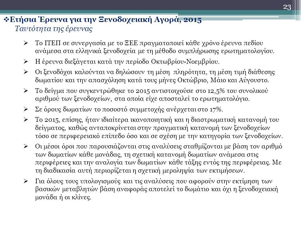 23  Ετήσια Έρευνα για την Ξενοδοχειακή Αγορά, 2015 Ταυτότητα της έρευνας  Το ΙΤΕΠ σε συνεργασία με το ΞΕΕ πραγματοποιεί κάθε χρόνο έρευνα πεδίου ανάμεσα στα ελληνικά ξενοδοχεία με τη μέθοδο συμπλήρωσης ερωτηματολογίου.