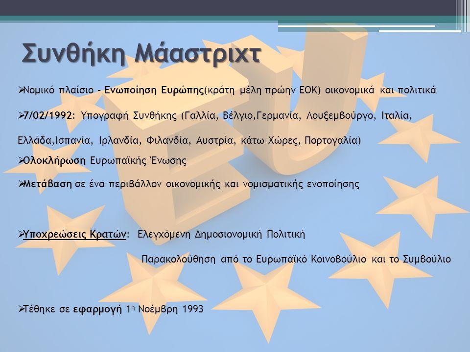 ΣυνθήκηΜάαστριχτ Συνθήκη Μάαστριχτ  Νομικό πλαίσιο – Ενωποίηση Ευρώπης(κράτη μέλη πρώην ΕΟΚ) οικονομικά και πολιτικά  7/02/1992: Υπογραφή Συνθήκης (Γαλλία, Βέλγιο,Γερμανία, Λουξεμβούργο, Ιταλία, Ελλάδα,Ισπανία, Ιρλανδία, Φιλανδία, Αυστρία, κάτω Χώρες, Πορτογαλία)  Ολοκλήρωση Ευρωπαϊκής Ένωσης  Μετάβαση σε ένα περιβάλλον οικονομικής και νομισματικής ενοποίησης  Υποχρεώσεις Κρατών: Ελεγχόμενη Δημοσιονομική Πολιτική Παρακολούθηση από το Ευρωπαϊκό Κοινοβούλιο και το Συμβούλιο  Τέθηκε σε εφαρμογή 1 η Νοέμβρη 1993