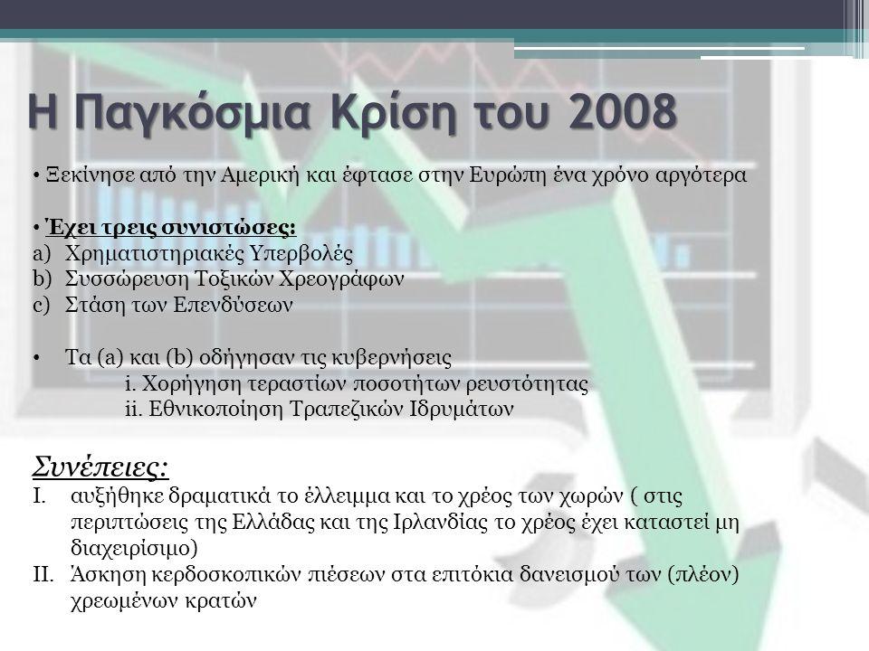 Η Παγκόσμια Κρίση του 2008 Ξεκίνησε από την Αμερική και έφτασε στην Ευρώπη ένα χρόνο αργότερα Έχει τρεις συνιστώσες: a)Χρηματιστηριακές Υπερβολές b)Συσσώρευση Τοξικών Χρεογράφων c)Στάση των Επενδύσεων Τα (a) και (b) οδήγησαν τις κυβερνήσεις i.