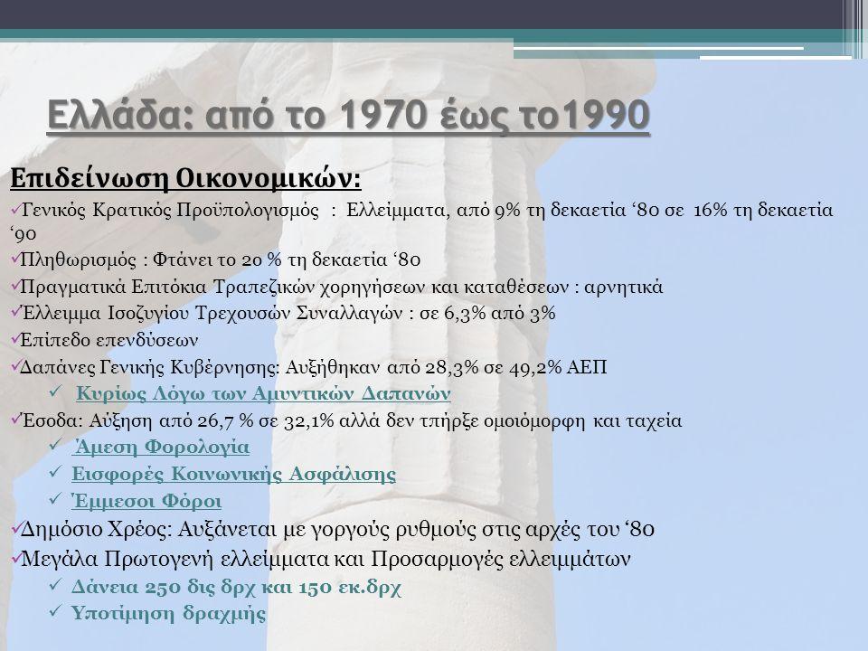 Ελλάδα: από το 1970 έως το1990 Επιδείνωση Οικονομικών: Γενικός Κρατικός Προϋπολογισμός : Ελλείμματα, από 9% τη δεκαετία '80 σε 16% τη δεκαετία '90 Πληθωρισμός : Φτάνει το 2ο % τη δεκαετία '80 Πραγματικά Επιτόκια Τραπεζικών χορηγήσεων και καταθέσεων : αρνητικά Έλλειμμα Ισοζυγίου Τρεχουσών Συναλλαγών : σε 6,3% από 3% Επίπεδο επενδύσεων Δαπάνες Γενικής Κυβέρνησης: Αυξήθηκαν από 28,3% σε 49,2% ΑΕΠ Κυρίως Λόγω των Αμυντικών Δαπανών Έσοδα: Αύξηση από 26,7 % σε 32,1% αλλά δεν τπήρξε ομοιόμορφη και ταχεία Άμεση Φορολογία Εισφορές Κοινωνικής Ασφάλισης Έμμεσοι Φόροι Δημόσιο Χρέος: Αυξάνεται με γοργούς ρυθμούς στις αρχές του '80 Μεγάλα Πρωτογενή ελλείμματα και Προσαρμογές ελλειμμάτων Δάνεια 250 δις δρχ και 150 εκ.δρχ Υποτίμηση δραχμής