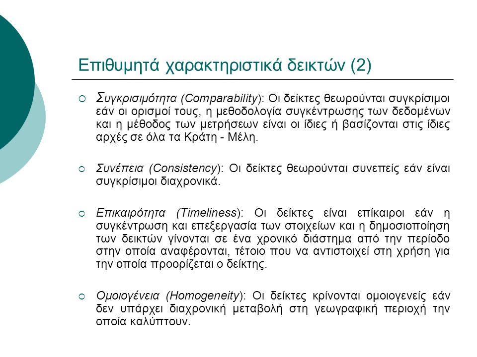 Επιθυμητά χαρακτηριστικά δεικτών (2)  Σ υγκρισιμότητα (Comparability): Οι δείκτες θεωρούνται συγκρίσιμοι εάν οι ορισμοί τους, η μεθοδολογία συγκέντρω