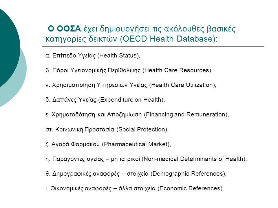 Ο ΟΟΣΑ έχει δημιουργήσει τις ακόλουθες βασικές κατηγορίες δεικτών (OECD Health Database): α. Επίπεδο Υγείας (Health Status), β. Πόροι Υγειονομικής Περ