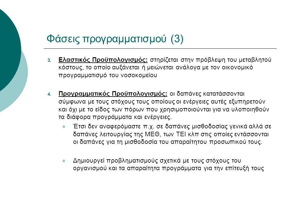 Φάσεις προγραμματισμού (3) 3. Ελαστικός Προϋπολογισμός: στηρίζεται στην πρόβλεψη του μεταβλητού κόστους, το οποίο αυξάνεται ή μειώνεται ανάλογα με τον