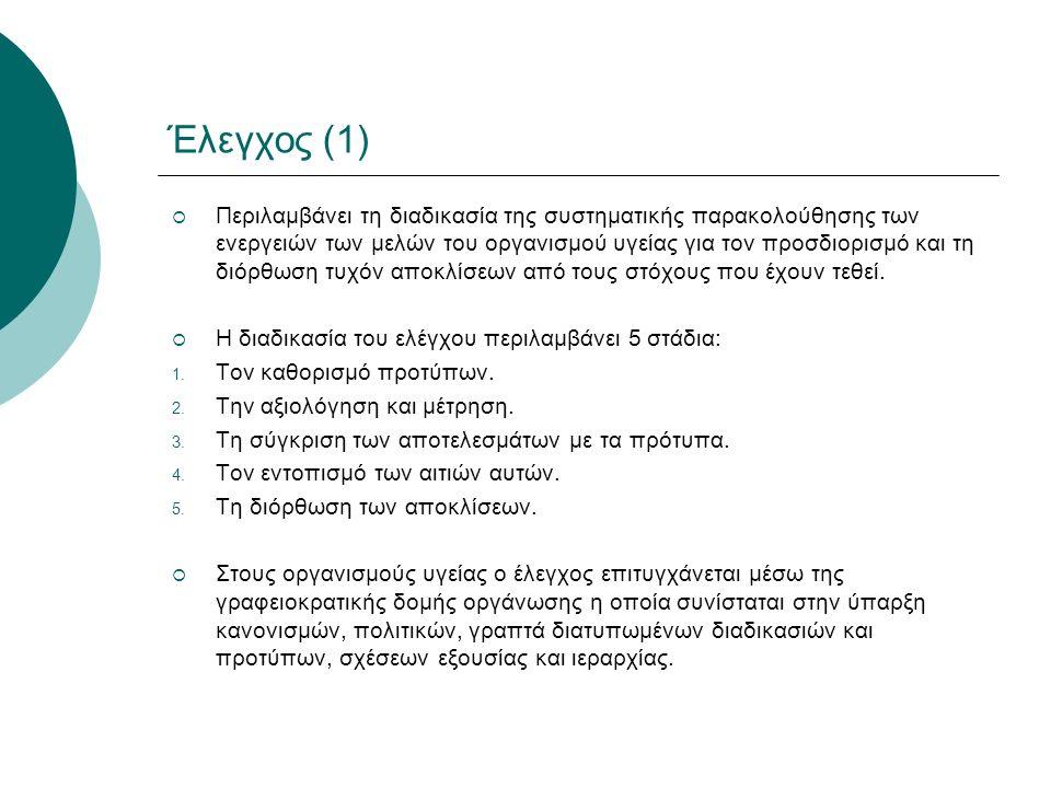 Έλεγχος (1)  Περιλαμβάνει τη διαδικασία της συστηματικής παρακολούθησης των ενεργειών των μελών του οργανισμού υγείας για τον προσδιορισμό και τη διό