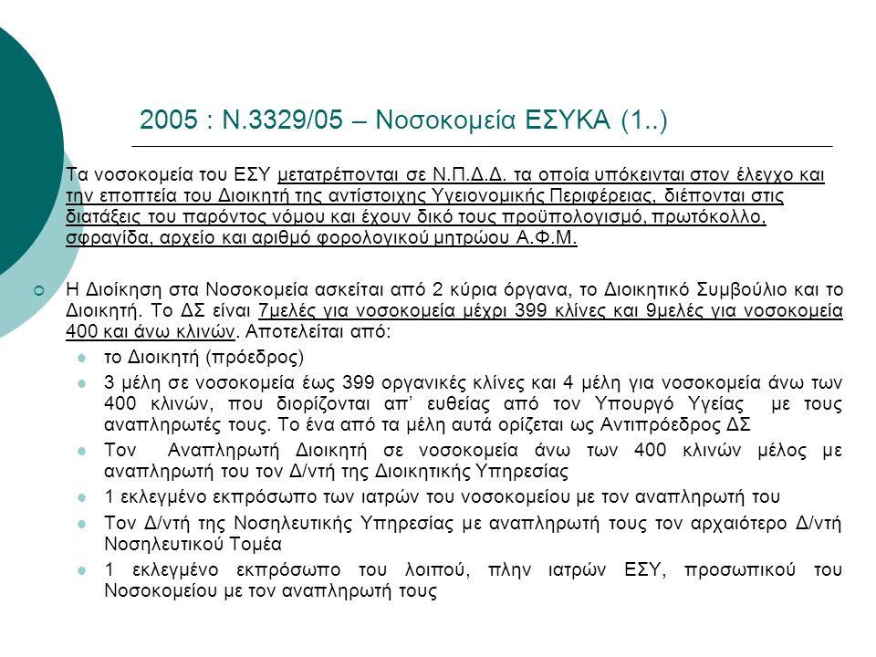 2005 : Ν.3329/05 – Νοσοκομεία ΕΣΥΚΑ (1..)  Τα νοσοκομεία του ΕΣΥ μετατρέπονται σε Ν.Π.Δ.Δ. τα οποία υπόκεινται στον έλεγχο και την εποπτεία του Διοικ