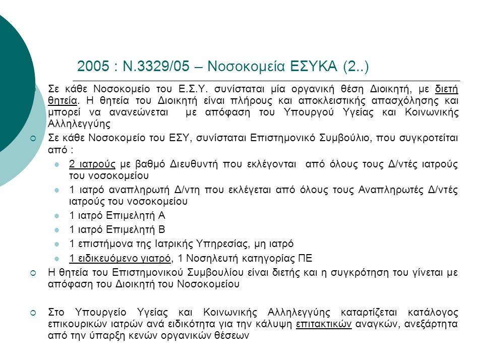 2005 : Ν.3329/05 – Νοσοκομεία ΕΣΥΚΑ (2..)  Σε κάθε Νοσοκομείο του Ε.Σ.Υ. συνίσταται μία οργανική θέση Διοικητή, με διετή θητεία. Η θητεία του Διοικητ