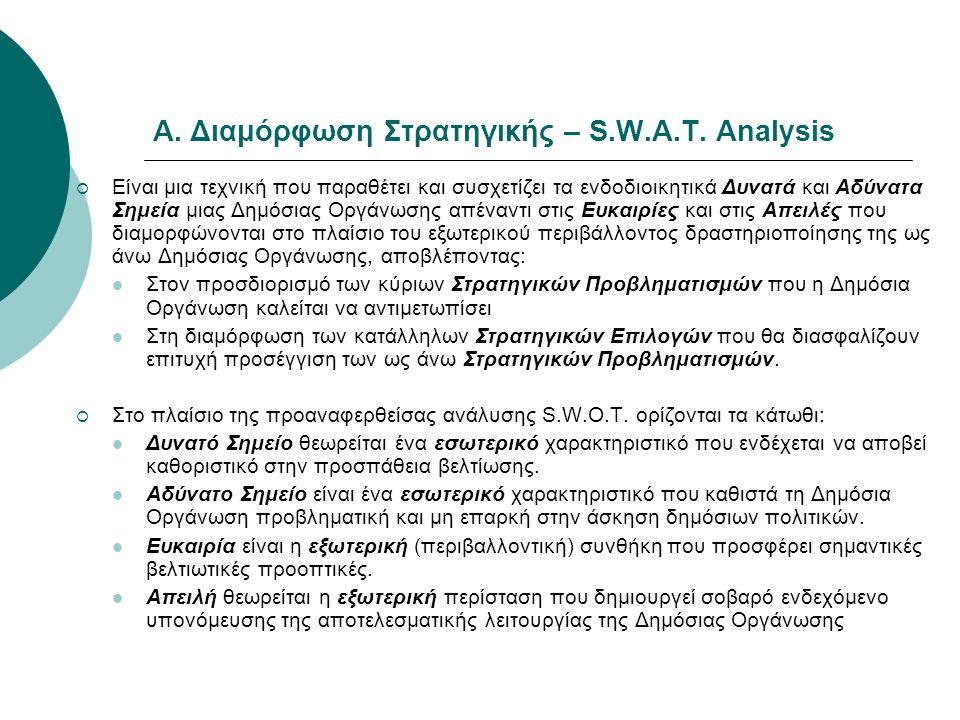 Α. Διαμόρφωση Στρατηγικής – S.W.A.T. Analysis  Είναι μια τεχνική που παραθέτει και συσχετίζει τα ενδοδιοικητικά Δυνατά και Αδύνατα Σημεία μιας Δημόσι