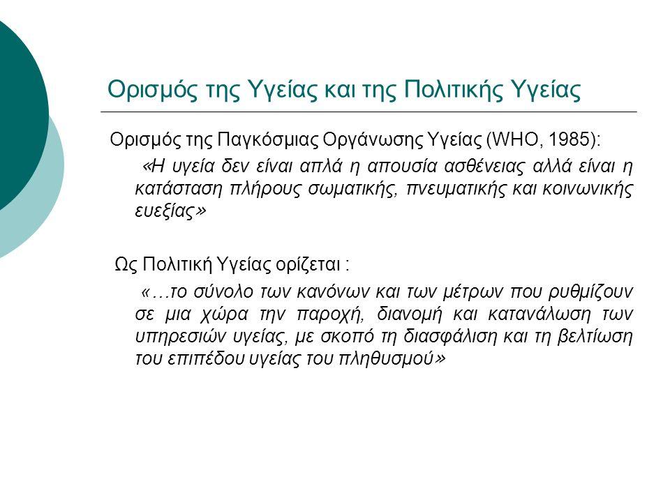 Η Εξέλιξη του Συστήματος Υγείας στην Ελλάδα (2)  4η ΠΕΡΙΟΔΟΣ 1974 – σήμερα, η οποία χωρίζεται: (α)Περίοδο πριν την ίδρυση του ΕΣΥ : Πρόταση Κέντρου Προγραμματισμού & Οικονομικών Ερευνών (ΚΕΠΕ): για τη δημιουργία ενιαίας Εθνικής Υπηρεσίας Υγείας, ενοποίηση των ασφαλιστικών φορέων και κοινωνικό σχεδιασμό για την κάλυψη των υγειονομικών αναγκών.