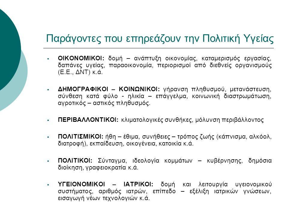 Το Σύστημα Υγείας της Ελλάδας σήμερα (1)  Παρά τα σημαντικά βήματα προόδου τα τελευταία χρόνια, ο δημόσιος τομέας υγείας στη χώρα μας αντιμετωπίζει ακόμη σημαντικά προβλήματα οργάνωσης, διαχείρισης, ποιότητας και αποτελεσματικότητας στην παροχή των υπηρεσιών του.