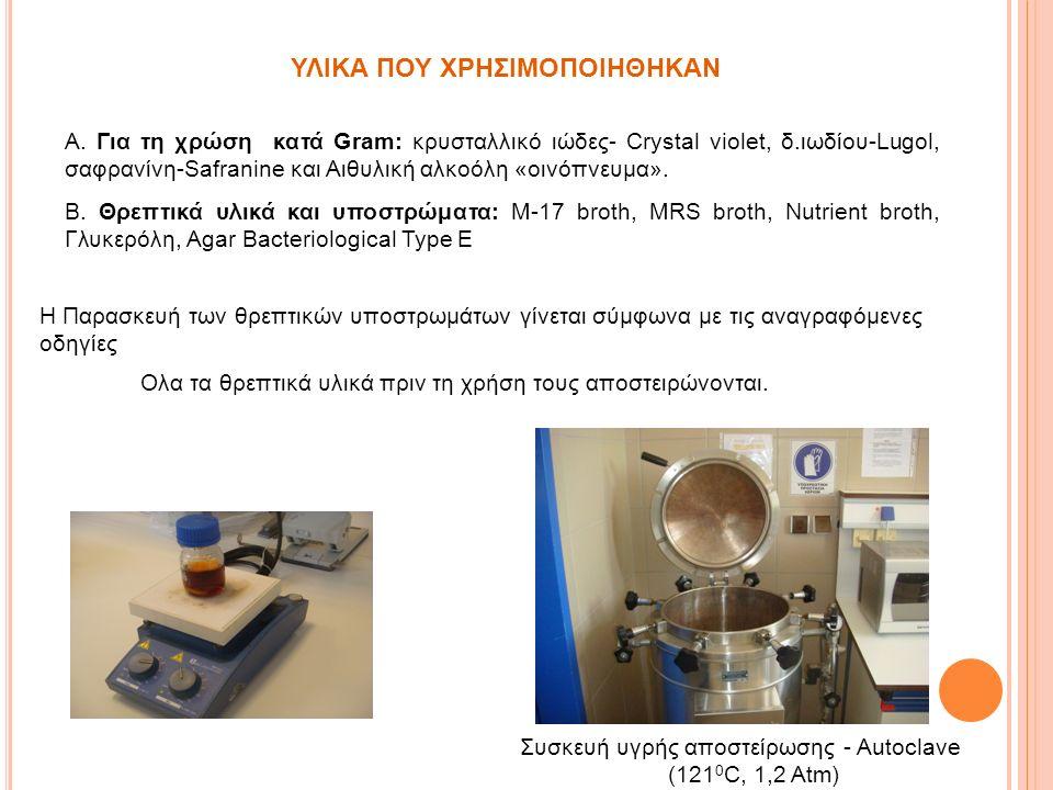 ΥΛΙΚΑ ΠΟΥ ΧΡΗΣΙΜΟΠΟΙΗΘΗΚΑΝ Α. Για τη χρώση κατά Gram: κρυσταλλικό ιώδες- Crystal violet, δ.ιωδίου-Lugol, σαφρανίνη-Safranine και Aιθυλική αλκοόλη «οιν