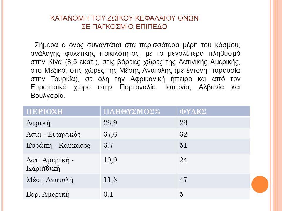 Ο ΟΝΟΣ ΣΤΟΝ ΕΛΛΗΝΙΚΟ ΧΩΡΟ Στην Ελλάδα συνολικός πληθυσμός των όνων και ημίονων φθίνει ανησυχητικά τα τελευταία χρόνια.