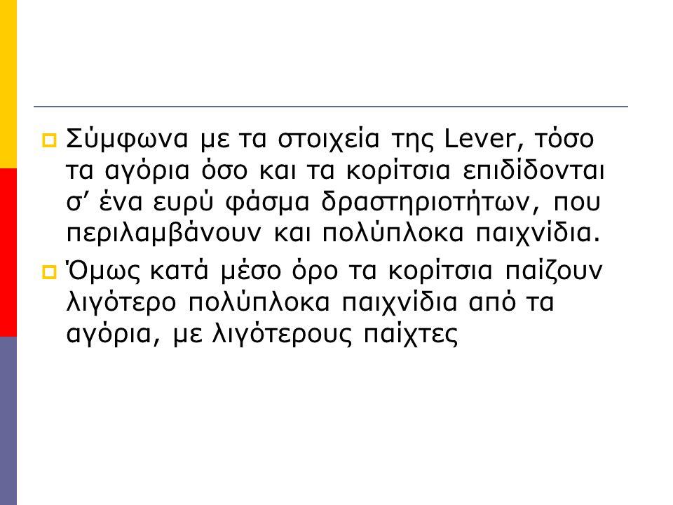  Σύμφωνα με τα στοιχεία της Lever, τόσο τα αγόρια όσο και τα κορίτσια επιδίδονται σ' ένα ευρύ φάσμα δραστηριοτήτων, που περιλαμβάνουν και πολύπλοκα παιχνίδια.