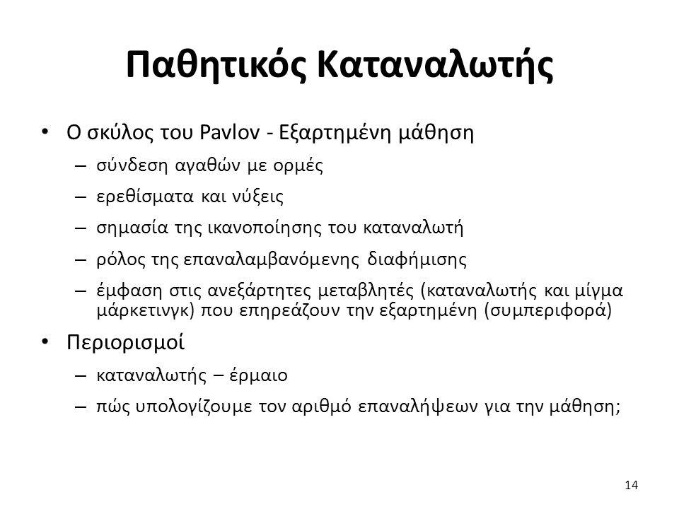 14 Ο σκύλος του Pavlov - Εξαρτημένη μάθηση – σύνδεση αγαθών με ορμές – ερεθίσματα και νύξεις – σημασία της ικανοποίησης του καταναλωτή – ρόλος της επαναλαμβανόμενης διαφήμισης – έμφαση στις ανεξάρτητες μεταβλητές (καταναλωτής και μίγμα μάρκετινγκ) που επηρεάζουν την εξαρτημένη (συμπεριφορά) Περιορισμοί – καταναλωτής – έρμαιο – πώς υπολογίζουμε τον αριθμό επαναλήψεων για την μάθηση; Παθητικός Καταναλωτής