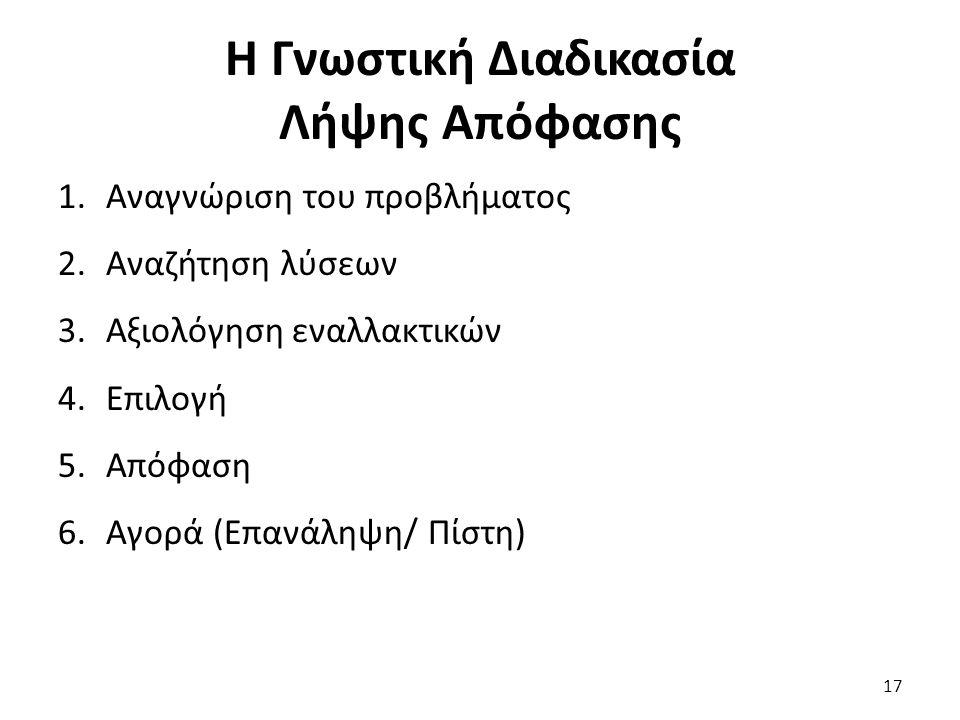 17 1.Αναγνώριση του προβλήματος 2.Αναζήτηση λύσεων 3.Αξιολόγηση εναλλακτικών 4.Επιλογή 5.Απόφαση 6.Αγορά (Επανάληψη/ Πίστη) Η Γνωστική Διαδικασία Λήψης Απόφασης