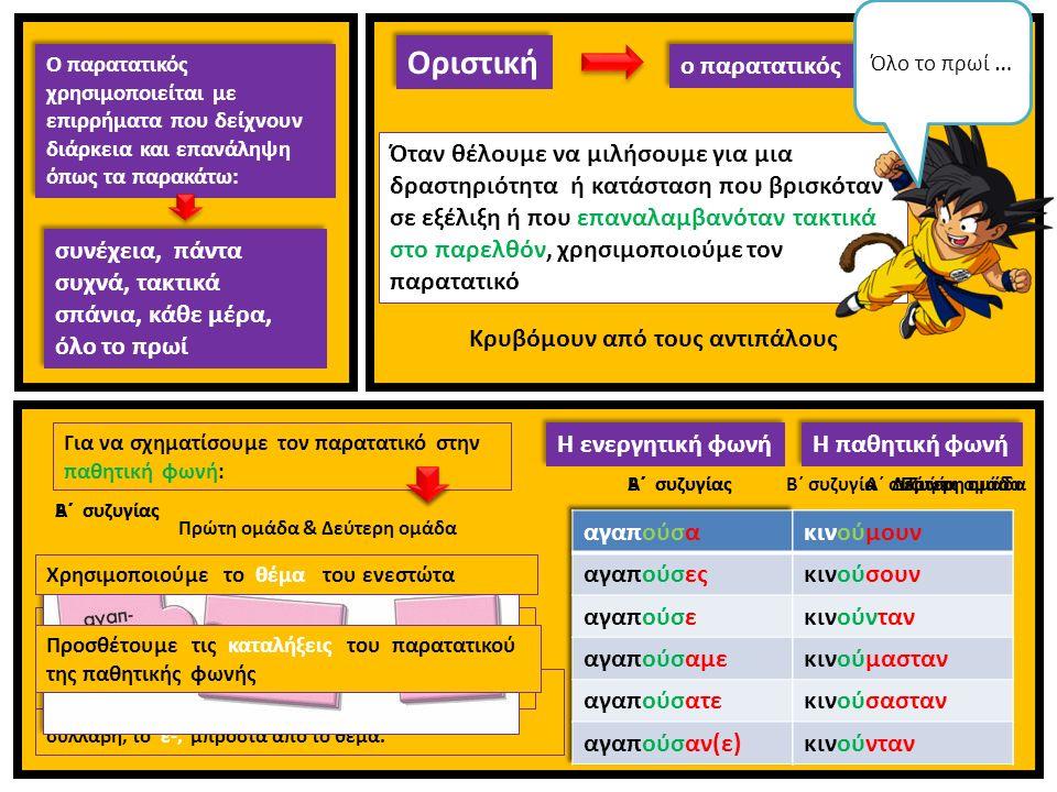 Οριστική Η ενεργητική φωνή Η παθητική φωνή Ο παρατατικός χρησιμοποιείται με επιρρήματα που δείχνουν διάρκεια και επανάληψη όπως τα παρακάτω: Ο παρατατ