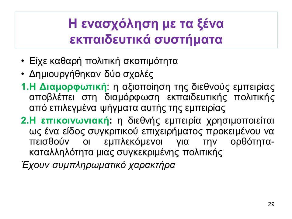 30  Το σουηδικό Ενιαίο σχολείο ως πρότυπο επιχειρηματολόγησης της εργατικής κυβέρνησης της Μεγάλης Βρετανίας (1960)  Το γαλλικό Baccalaureate ως πρότυπο και μέσο επιχειρηματολόγησης για την ελληνική κυβέρνηση την ίδια εποχή  Άλλες φορές η επίκληση της διεθνούς εμπειρίας γίνεται με σκοπό να υπογραμμίσει την ανάγκη μεταρρυθμίσεων κατ' αναλογία με τα προβεβλημένα διεθνή πρότυπα.